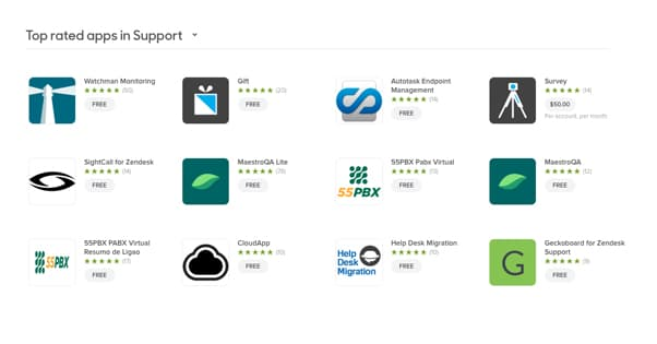 ZenDesk Apps and Integrations