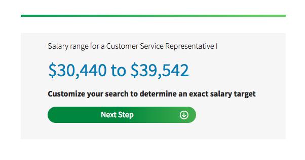 Average Cost Customer Service