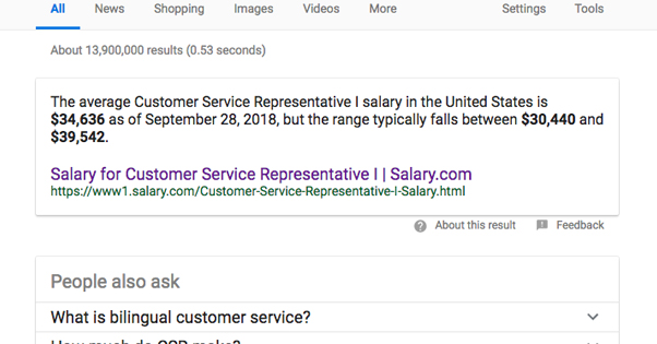 Customer Support Salary Average