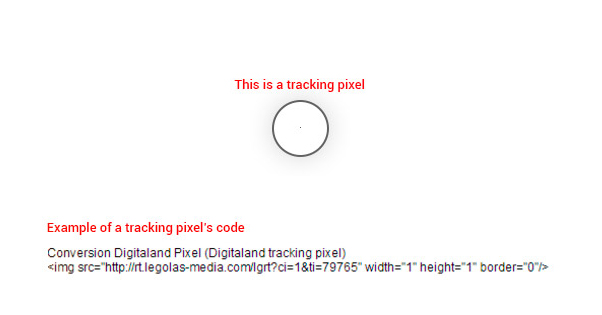 What is a Tracking Pixel